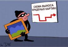 """Кража картины """"Ай-Петри"""""""